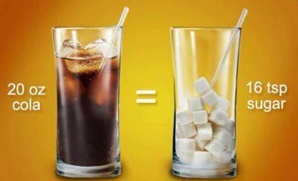 сладкие газированные напитки - убийцы зубов